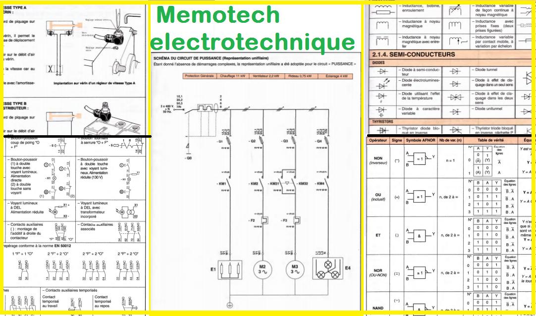 PLUS TÉLÉCHARGER GRATUITEMENT PDF GRATUIT ELECTROTECHNIQUE MEMOTECH