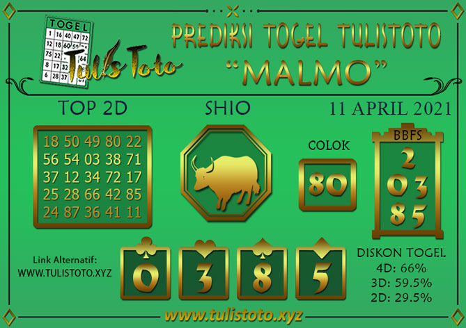 Prediksi Togel MALMO TULISTOTO 11 APRIL 2021