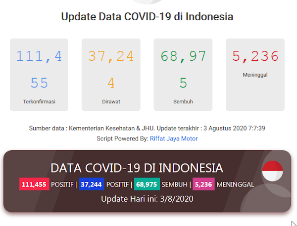 Cara Pasang Script Realtime Data Virus Corona (Covid-19) di Blog dan Website