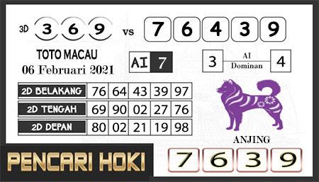 Prediksi Pencari Hoki Group Macau Sabtu 06 Februari 2021