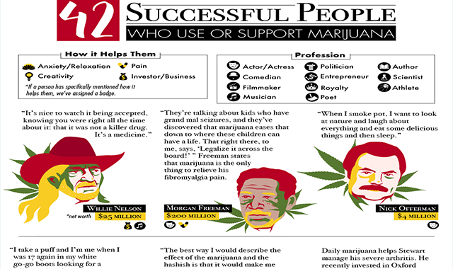 42 Quotes from Successful Marijuana Users #infographic