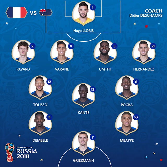 France XI and formation vs Australia