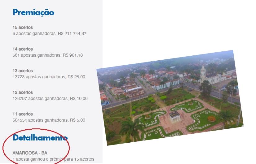 OUTRO OLHAR APOSTADOR DE AMARGOSA FATURA MAIS R$ 200 MIL NA LOTO