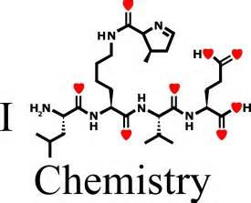 CONTRIBUTIONS OF CHEMISTRY: FOR YOU AND FOR ME