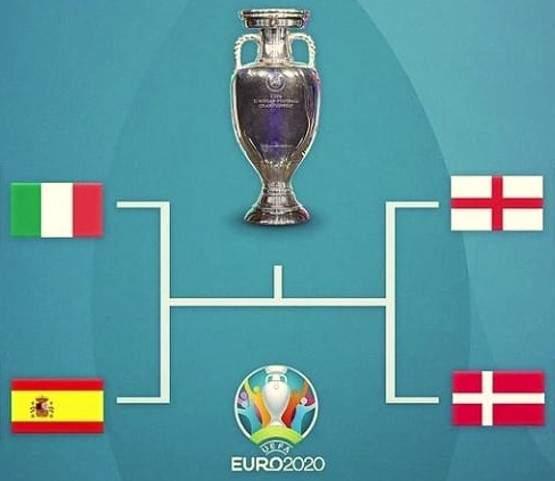 Semifinal EURO 2020 2021
