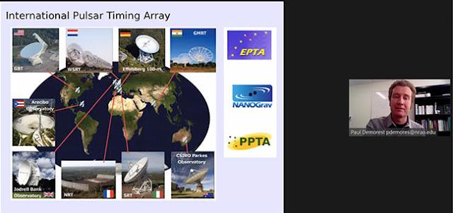 International Pulsar Timing Array Collaboration  (Source: Paul Demorest, AAS 237