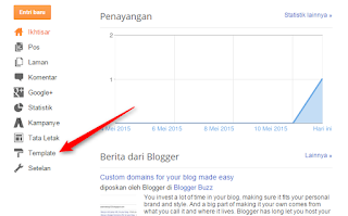 Cara mengganti Template Blog Blogger