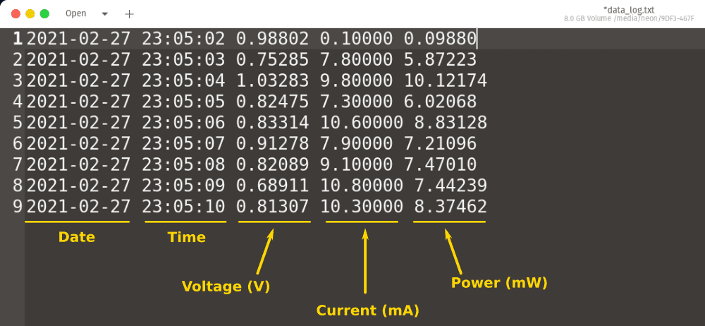 How to monitoring power of solar panel and save it to data logger