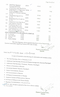 Rohtak DC Rates Salary 2020-21 Page 4