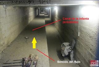 Canal de la Infanta bajo las cocheras del Metro
