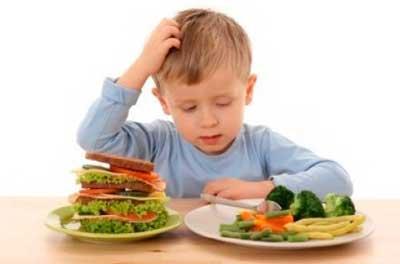 Actividades con pirámide alimenticia y óvalo nutricional