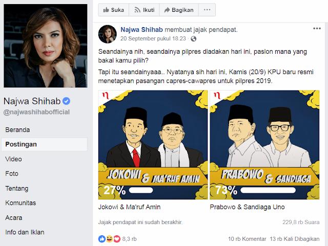 Polling Berakhir, Prabowo-Sandi Menang Telak 73% di FP Resmi Najwa Shihab