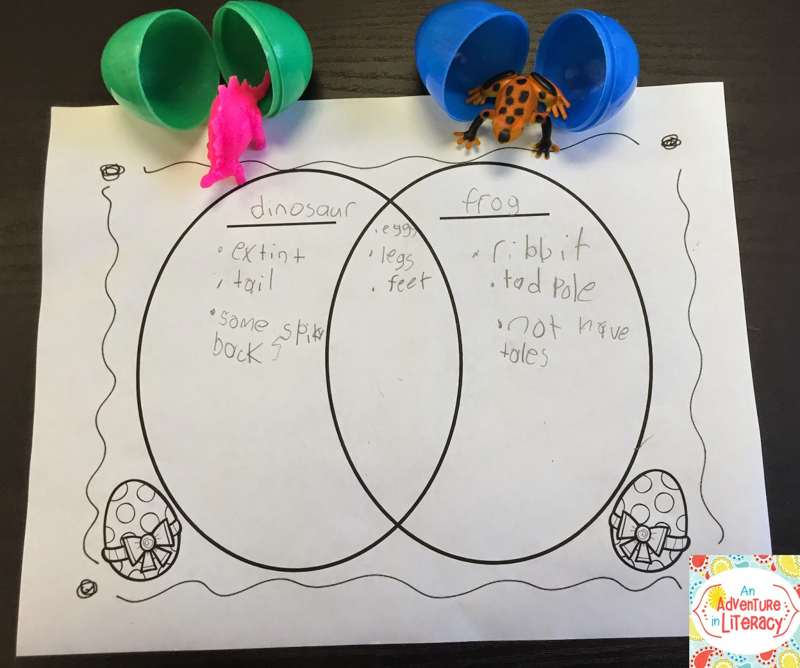 venn diagram answers about animals 2000 chevy s10 vacuum comparing and contrasting adventures in literacy