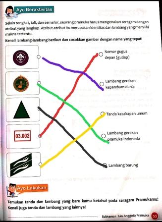 Pembahasan buku tematik siswa kelas 3 tema 8 subtema 1 pembelajaran 6