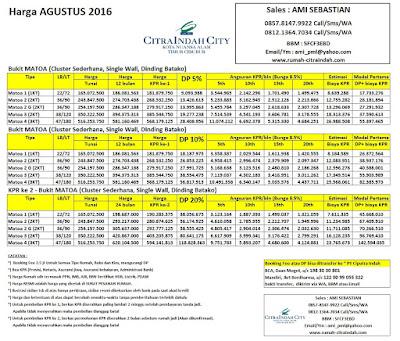 Harga Bukit MATOA Citra Indah City Agustus 2016