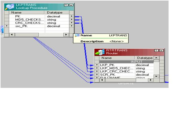 Learning ETL: Implementing SDC 2 with MD5/CRC32 function