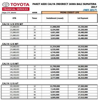 Promo Toyota Calya Jakarta