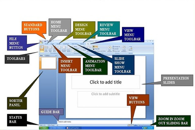 Microsoft PowerPoint Parts and Functions