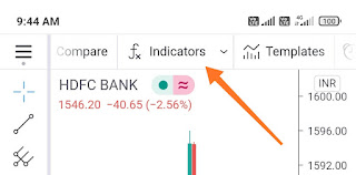 CPR Indicator in tradingview