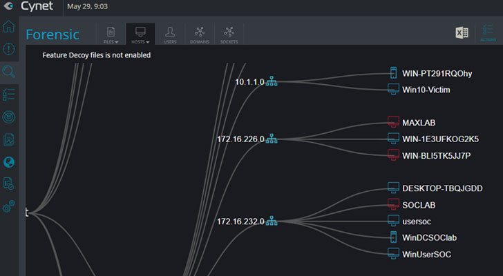 Cynet Network Topology View