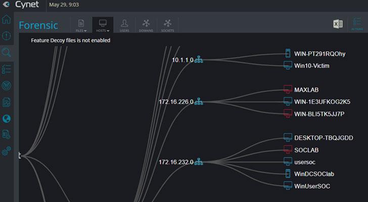 Cynet Network Topology View