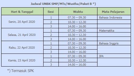 jadwal unbk smp mts 2020  tomatalikuang.com