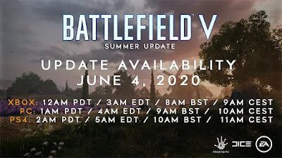 Battlefield 5: Last Content Update Is Out Now, All new features and Gameplay -MergeZone