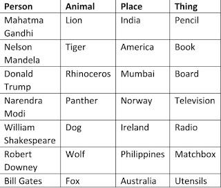 Categories of noun