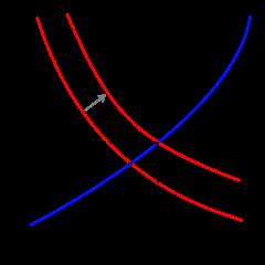 Paham dengan Mudah Perbedaan Teori Ekonomi Mikro dan Makro