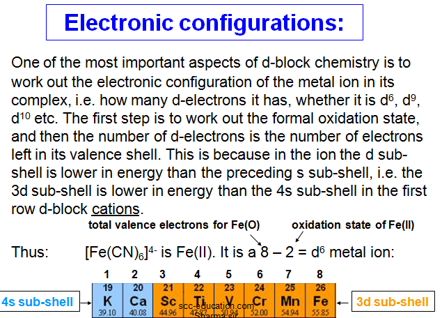 Introduction to the d-block element ,chemistry for polytechnic,chemistry 12,free notes,