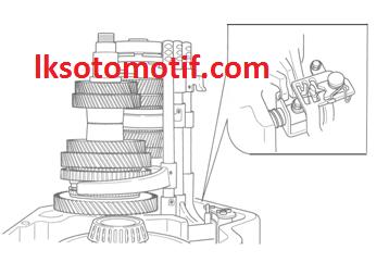 mekanisme reverse gear lock