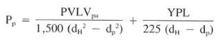 pressure surge bingham model laminar flow