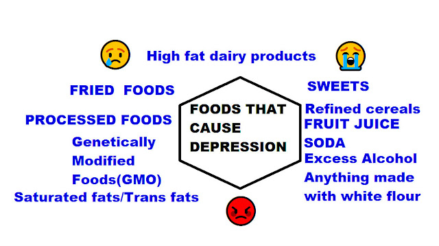 FOODS-TO-AVOID-DEPRESSION