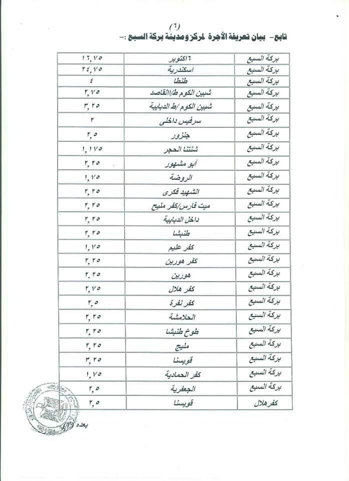 ننشر التعريفه الجديده للمواصلات داخل وبين المدن المصرية بعد زياده اسعار الوقود بجميع المحافظات FB_IMG_1562330881290