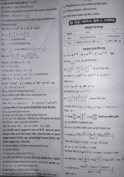 ssc general math suggestion 2021, ssc math syllabus 2021