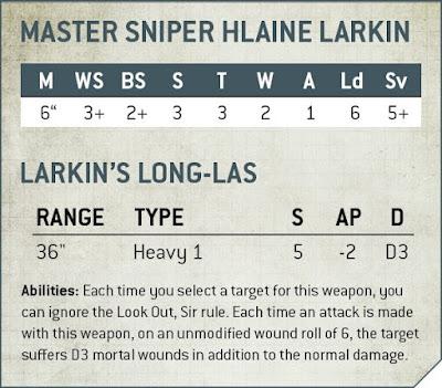Perfil LARKIN