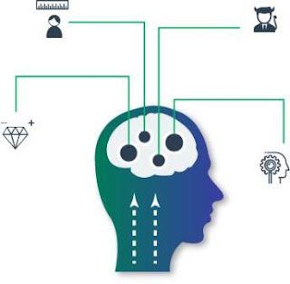 Jenis Soal Tes Psikometri dan Tips Mengerjakannya