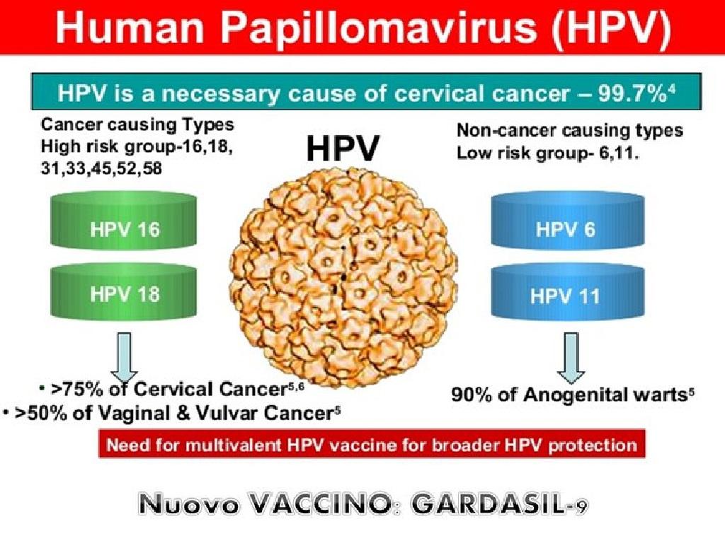 hpv vírus 16)