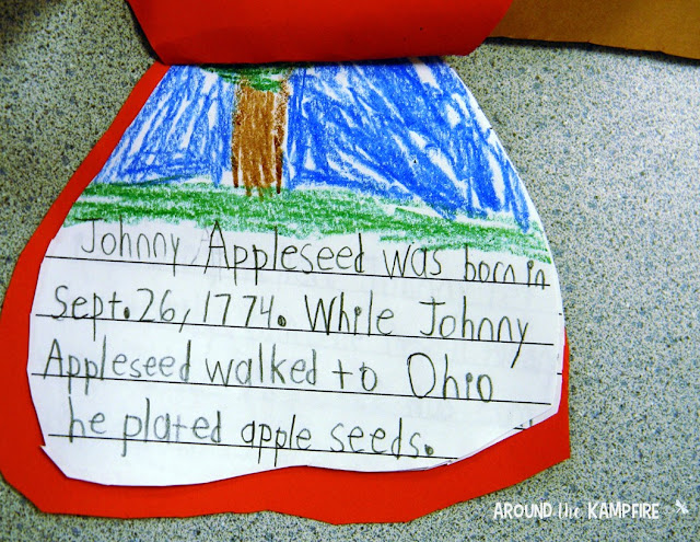 Johnny Appleseed knapsack craft booklet for first and second graders.  We wrote mini-biographies inside.