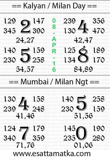 Today's Satta Matka Chart e.g. Kalyan Matka Chart { 08-April-2016 }