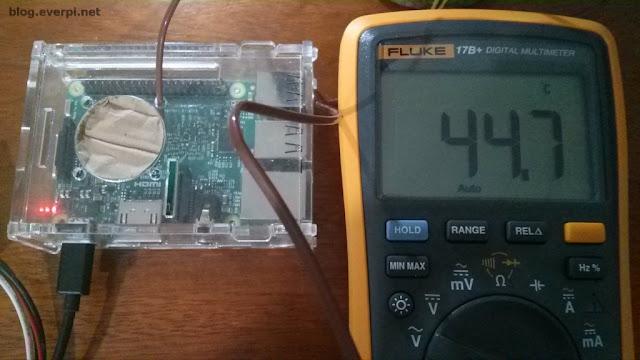 Temperatura dentro do case