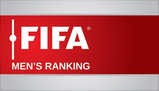 Η ΕΛΛΑΔΑ ΣΤΗΝ ΠΑΓΚΟΣΜΙΑ ΚΑΤΑΤΑΞΗ ΣΥΓΚΕΝΤΡΩΣΕ 5,7 ΒΑΘΜΟΥΣ FIFA Ranking