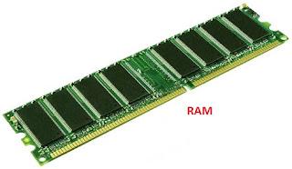 How Computer works RAM