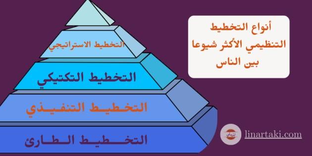أنواع التخطيط التنظيمي الأكثر شيوعا بين الناس