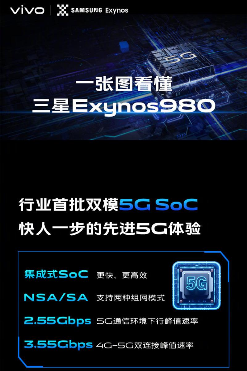 Vivo X30 with Samsung Exynos 980 5G chip soon