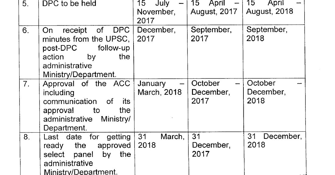 Year Up Calendar : Model calendar for dpcs relevant year up to which apars