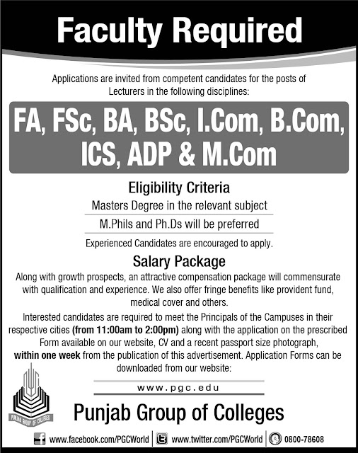 Lecturers Jobs in Punjab Group of Colleges all campuses