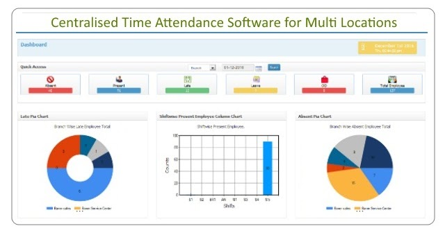 Biometric Time Attendance System Pune Based Myattendance