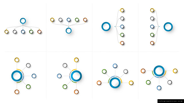 Various Circular, Organization, Process Infographics for PowerPoint Slide 1