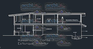 download-autocad-cad-dwg-file-botecture-house-people